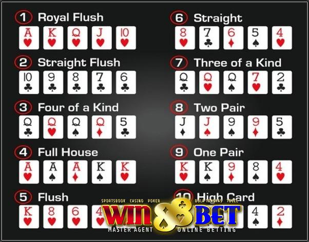 cara-bermain-poker-online-serta-susunan-kartu-tertinggi